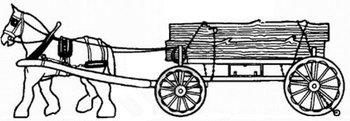 Logwagen, schaal 1:22,5 (LGB)